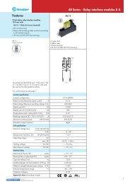 48 Series - Relay interface modules 8 - 10 - 16 A - Klinkmann.