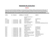 Registration No. List for Part-I NOTICE - Indian Institute of Metal