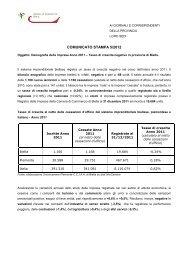 Demografia delle imprese Anno 2011 - Camera di Commercio