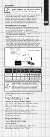 Shower Drain Pump Performance Curve - Page 5