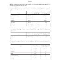 L 282/4 Gazzetta ufficiale dell'Unione europea 25.10.2008