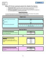 Measure #70: Chronic Lymphocytic Leukemia (CLL): Baseline Flow ...