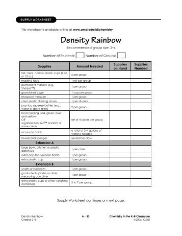 density lab essay We hope we can explain the difference between mass, weight and density so  clearly  naturally there is no easy way for us to perform such an experiment but ,.