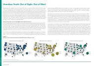 Homeless Youth: Out of Sight, Out of Mind - The Institute for Children ...
