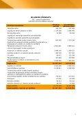 Finanšu rādītāji par 2011.gada 3.ceturksni - Baltikums - Page 3