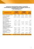 Finanšu rādītāji par 2011.gada 3.ceturksni - Baltikums - Page 4