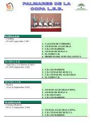 I COPA LEB - Federación Andaluza de Baloncesto