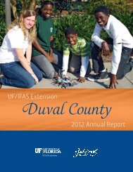 2012 Duval County Extension Annual Report
