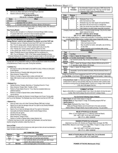 Hordes Reference Sheet v1 2 pdf - UGCS