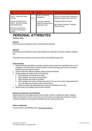 Preparing a resume blueprint australian blueprint for career personal attributes blueprint australian blueprint for career malvernweather Gallery