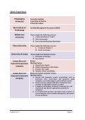 Lubna samir khalaf - Philadelphia University - Page 2