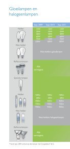 Philips Replacement Guide - Page 4