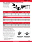 Diseño Pure-Tech - Protectoseal - Page 3
