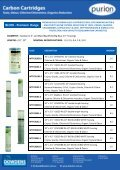 Cartridge Filters and housing Brochures - Page 6