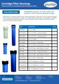 Cartridge Filters and housing Brochures - Page 7