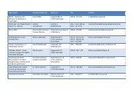 Netzwerk Ansprechperson Adresse Tel E-Mail - Trenz AG