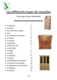 Les différents types de meubles - Enseignons.be