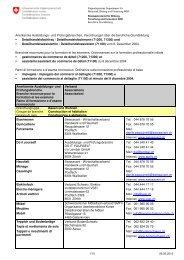 Adressliste A+P - Bildung Detailhandel Schweiz (BDS)