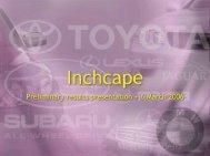 PDF 1.27 MB - Inchcape