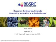 Research, Collaborate, Innovate Supporting innovation in animal ...