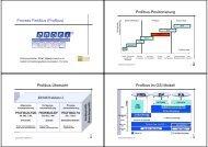 Process Fieldbus (Profibus) Profibus-Positionierung Profibus ... - VoWi
