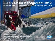 SAP Supply Chain Management - ERP.ORG.IL