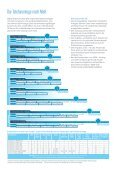 Telekommunikation 2013 - Seite 3