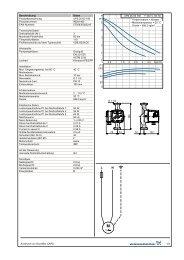 Ausdruck von Grundfos CAPS Q(m³/h) 0 0.5 1 1.5 2 2.5 3 3.5 H (m) 0 ...