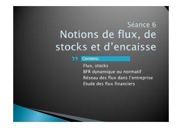 l k -Flux, stocks -BFR dynamique ou normatif -Réseau des flux dans ...
