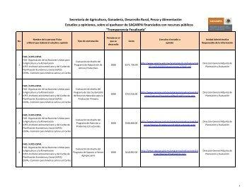 Estudios_Opiniones - Sagarpa