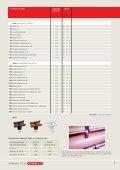 1 STŘECHA, TO JE Okapový systém Bramac - TRIMOT - Page 7