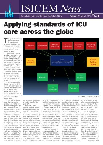 Applying standards of ICU care across the globe - International ...