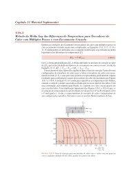 Fundamentos de Transferência de Calor e de Massa - Sistemas