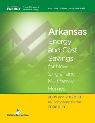 Arkansas - Building Energy Codes