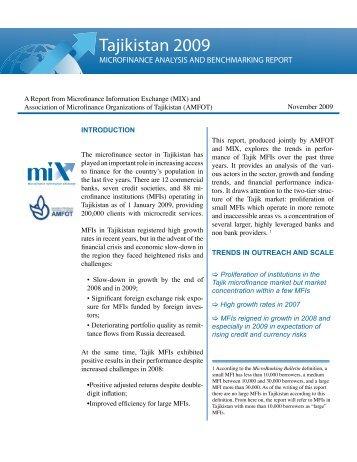 microfinance business plan doc