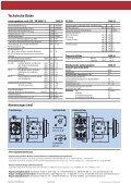 Lastschalter 194E 16A - Seite 4