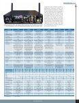Die Alles - HDTV-Praxis - Seite 6