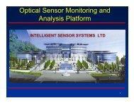 Optic Fiber Monitoring Systems - Usmra.com