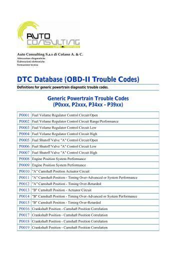 Cs1000 Fault Code Scanner Mercedes Benz Instructions Model