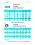 catalog produse PROD MARCOS - SC COLGORJ COM SRL - Page 2
