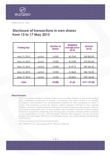 Disclosure of transactions in own shares from 13 to 17 ... - Eurazeo