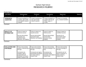research paper rubrics high school students Our lesson plans are written and reviewed by educators using current research and the essay rubric e-mail / share on the rubric as needed students' needs.