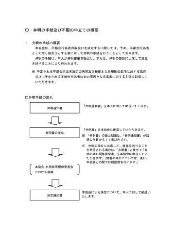 弁明の手続及び不服の申立ての概要 - 日本証券業協会