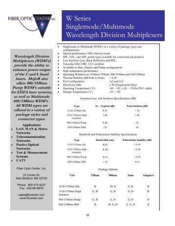 W Series WDM's Data sheet 1 - Fiber Optic Center, Inc.