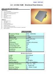 2.4 – 2.5 GHz 15dBi Directional Panel Antenna
