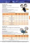 Chalumeaux soudeurs et coupeurs HARRIS - r.t. welding - Page 5