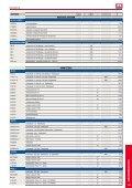 → robuste technologie für jeden einsatzzweck ... - Rauwers GmbH - Seite 4