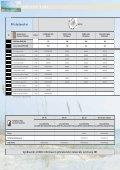 Ceník laminátových podlah 2012 - AU-MEX - Page 6