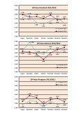 Marktbericht als Druck-PDF - Rinderzuchtverband Salzburg - Page 3