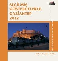 GAZİANTEP - Türkiye İstatistik Kurumu